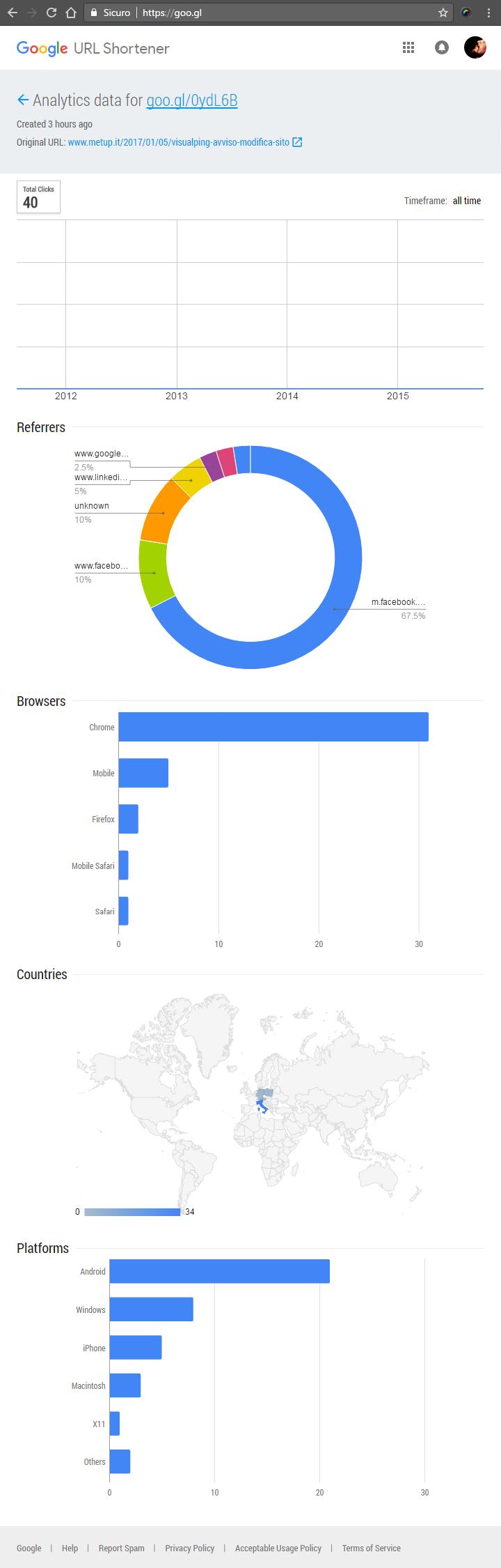 Google URL Shortener - Stats & Tracking